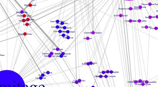 Analyse de réseaux de revues avec R