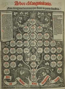 Gratien. Décret. Paris : J. Petit, T. Kerver, 1506, fol. 525. Cote Mss&R 58