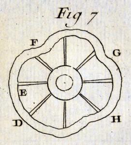 Desaguliers (9)