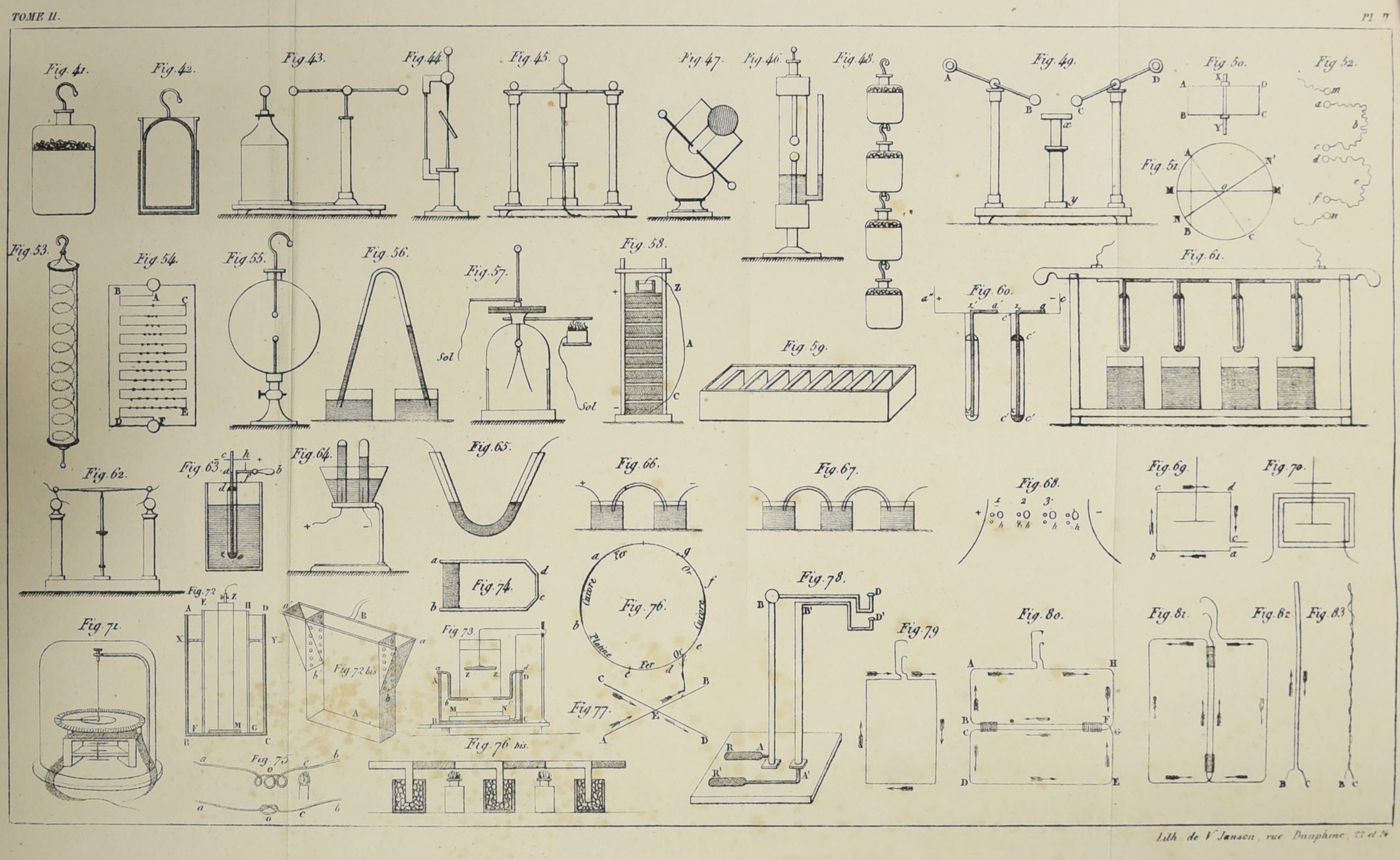Cours elementaire de physique 1844_planche