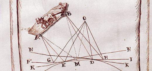 Figure CLXIV