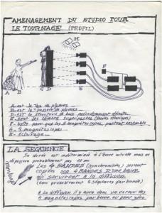 """Croquis du dispositif de tournage pour """"Le Plein de plumes"""" (1980) - Fonds Michel Jaffrennou / BnF"""