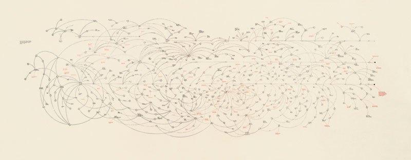 Mark Lombardi, BCCI-ICIC & FAB, 1972-91 (Fourth Version), Pierogi Fallery, URL: http://www.pierogi2000.com/artists/mark-lombardi/#jp-carousel-2014