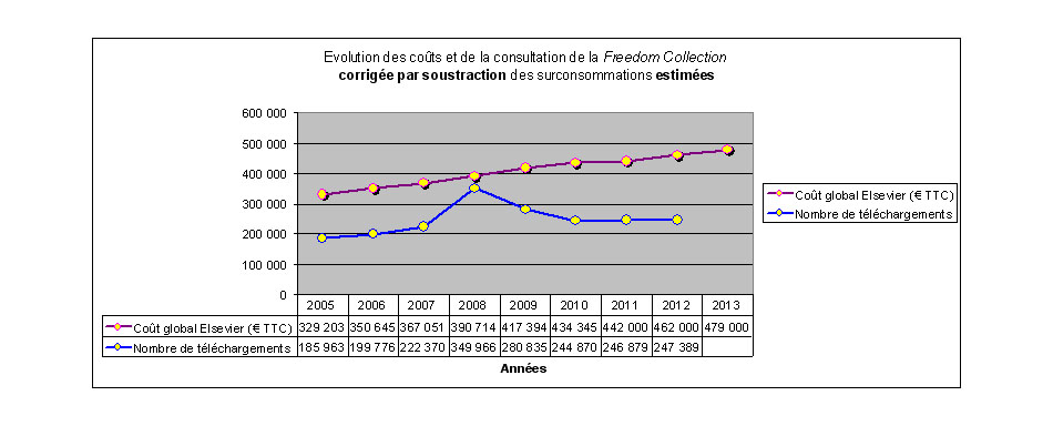 Elsevier2005-2013(2)
