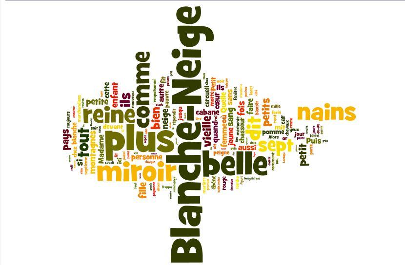 Capture d'un nuage de mot réalisé à partir de l'outil Wordle