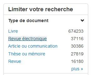 Revues électroniques intégrées au catalogue