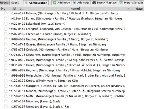 Abbildung 24: Blick ins Datenlabor. Hier werden nur noch jene Nodes angezeigt, die vorher in der Auwahl sichtbar waren.