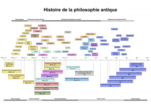 histoire-de-la-philosophie-antique-2