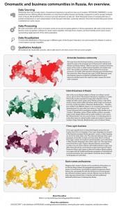 Fédération de Russie : Ethnicité, Identité (2013)