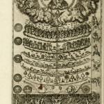 Fray Diego Valadés, Rhetorica christiana, 1579