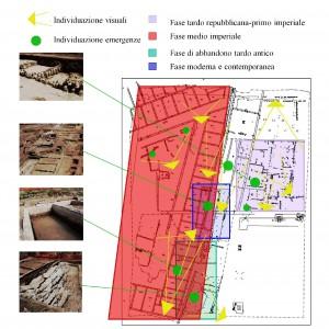 Fig. 4: Nuovo Mercato Testaccio. Planimetria dello scavo con individuazione delle fasi di visita. (Elaborazione F. Riccio)