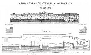 Fig. 1 - Pianta e prospetto dell'area scavata da P. Bruzza (da Gatti 1936) (1)