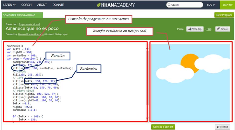 Khan_Academy_ejemplo