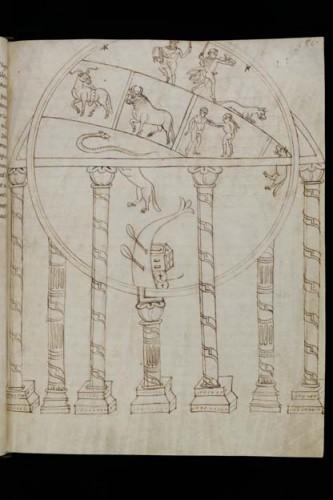 St. Gallen, Stiftsbibliothek, Cod. Sang. 902, fol. 81, www.e-codices.unifr.ch (http://www.e-codices.unifr.ch/en/list/one/csg/0902)