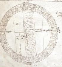 Zonenkarte aus British Library, Harley 2799, fol. 242v