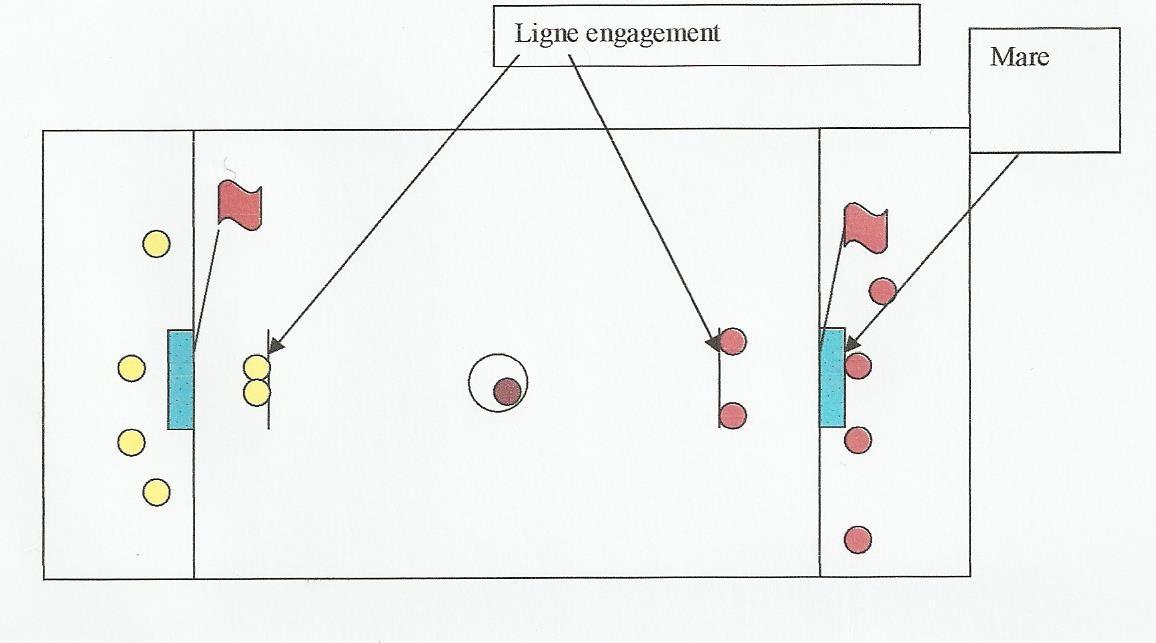 Terrain de grande choule, schéma de Jean-Philippe Joly