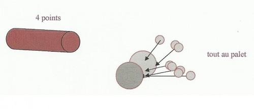 Figure 2, schéma fourni par Jean-Philippe Joly
