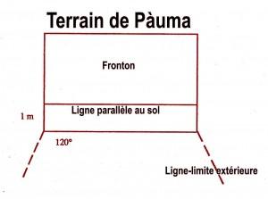 schéma de Marie-Véronique Amella
