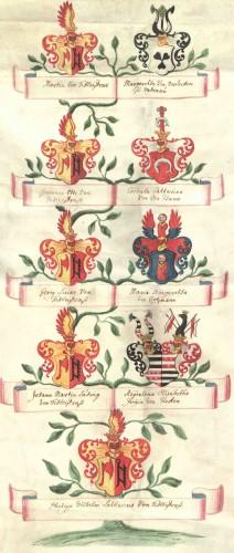 Abb. 1: Ahnenprobe des Philipp Weilhelm Schleiffras (Wien, Deutschordenszentralarchiv, Nr. 1601)