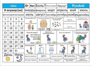 pictogramas_RU