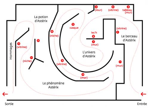 """Source : Livret-jeux de l'exposition """"Astérix à la BnF !"""", site de la BnF."""