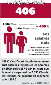 2.09_salaires