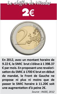 2.22_SMIC