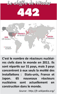 29_nucleaire