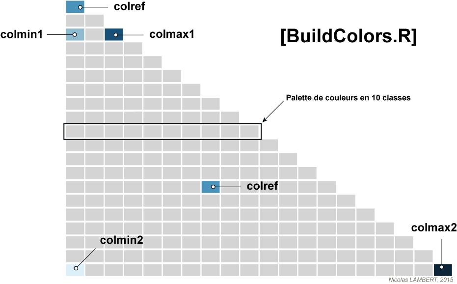 BuildColors.