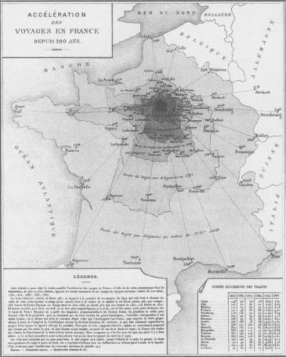 Accélération_des_voyages_en_France_depuis_200_ans