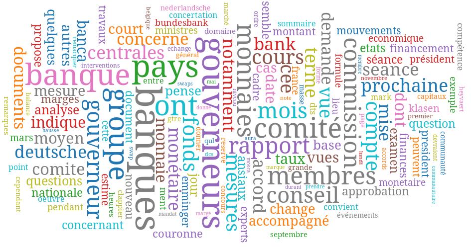 WordCloud Comité des Gouverneurs