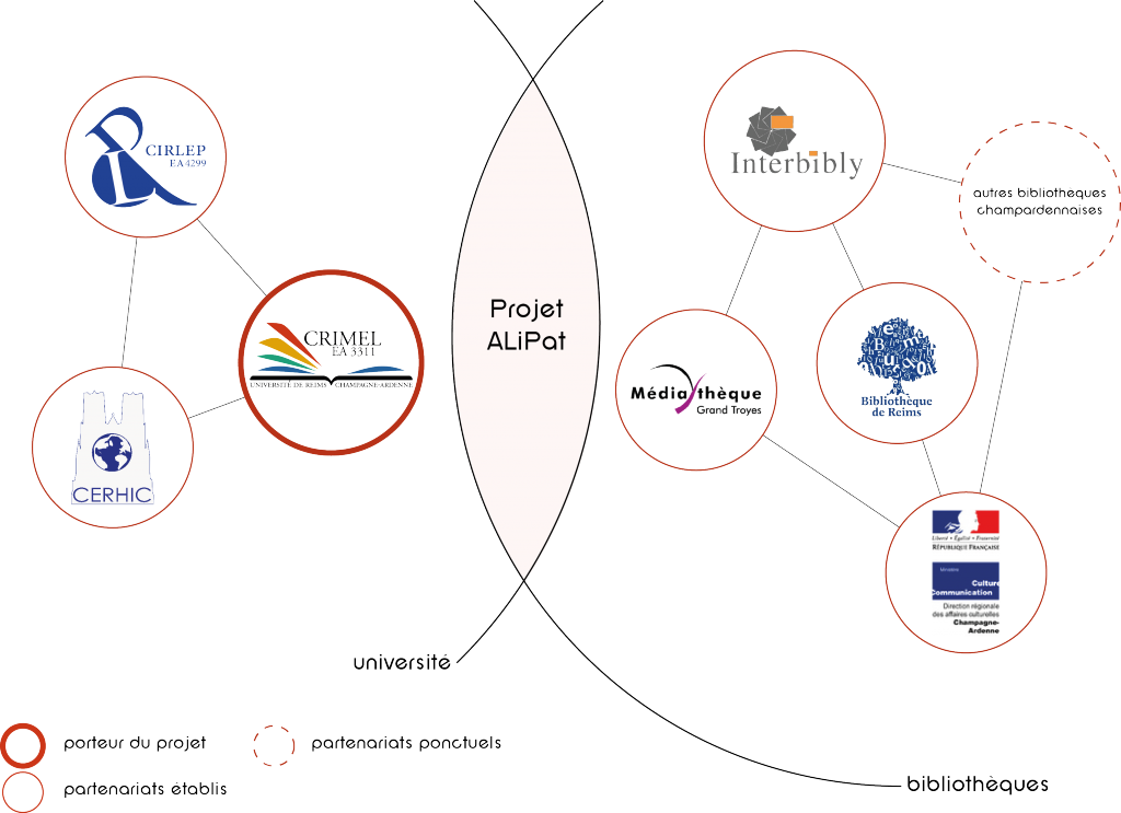 Graph_ALiPat