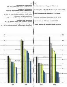 extract-1975-social_indicators