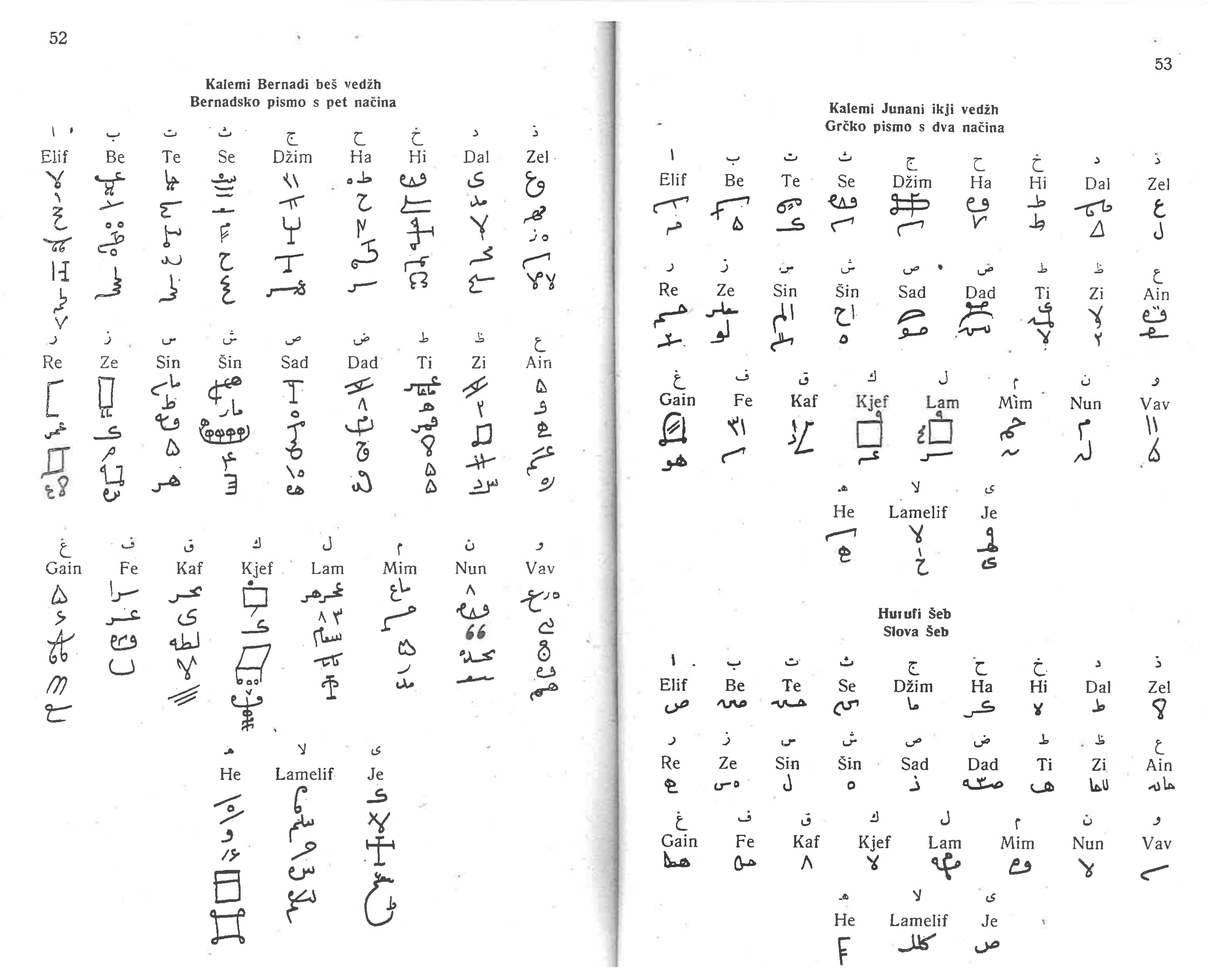 Des alphabets magiques d'après Muhamed Garčević