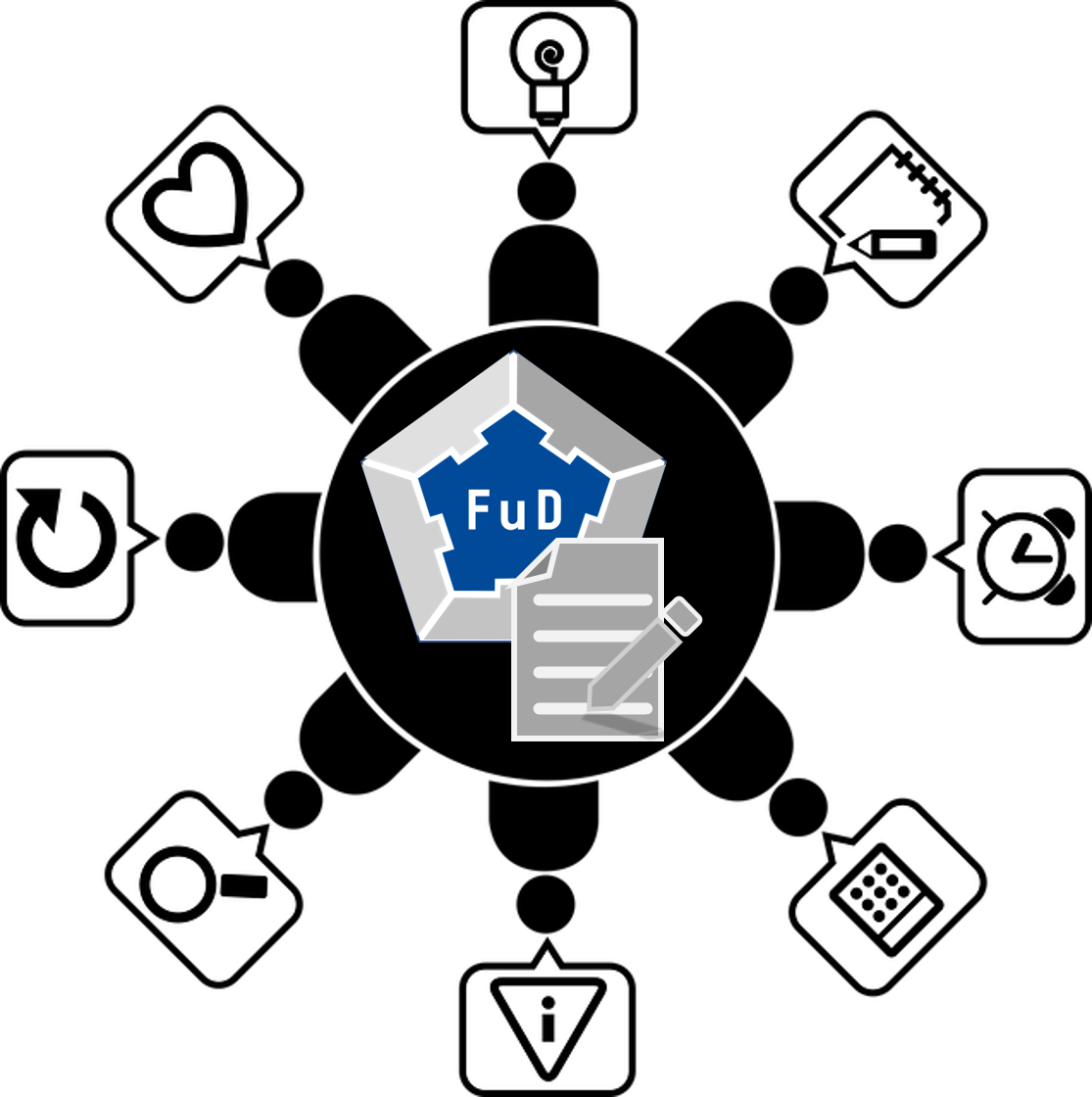 [Praxislabor] Datendokumentation für eine digitale Edition