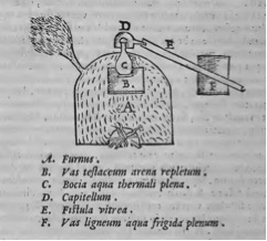 Diagram of a chymical setup for distilling mineral waters, from Gabriele Falloppio, De medicatis aquis atque de fossilibus tractatus (Venice, 1569), f. 35v
