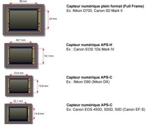 comparaison_1-2cfbd27