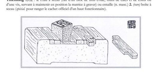 Dictionnaire Ricci des sceaux / Laurent Long (à paraître)