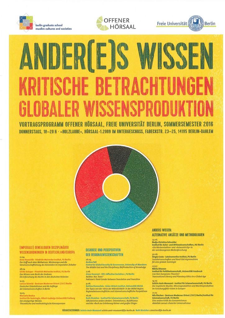 Plakat Anderes Wissen