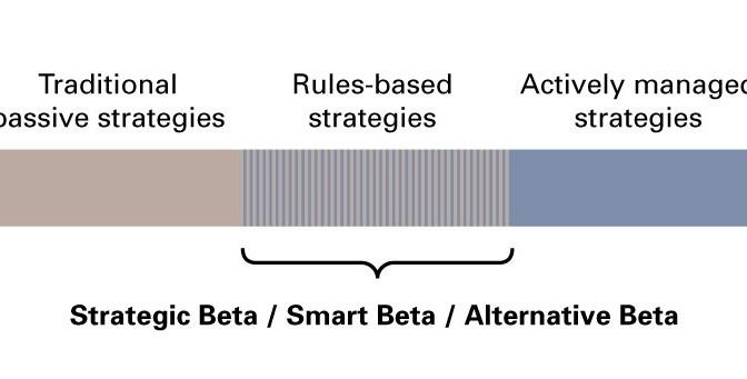 Régulation financière et bêtas subtils / Financial regulation and smart betas