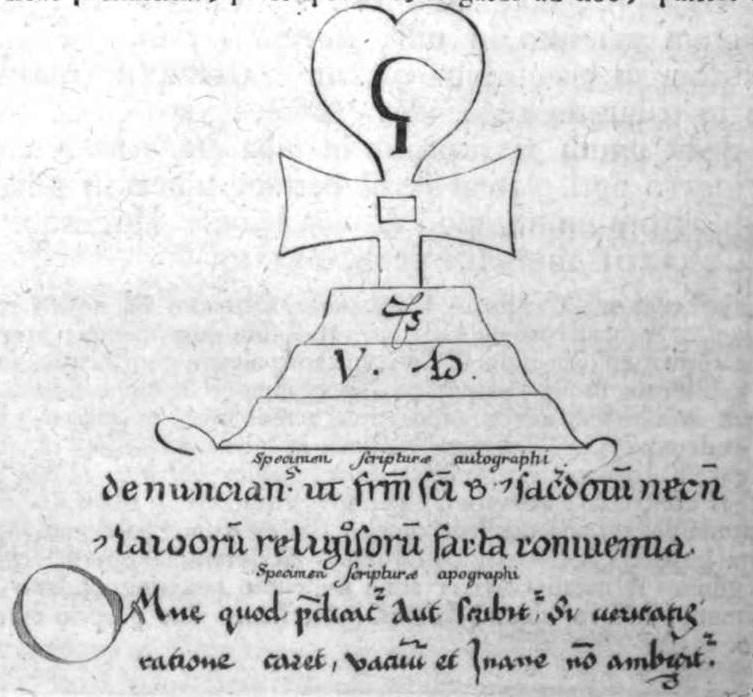 Notarszeichen und Schriftproben
