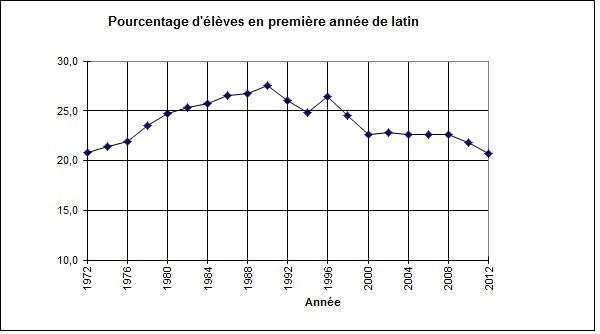 Larin5e1972-2012b