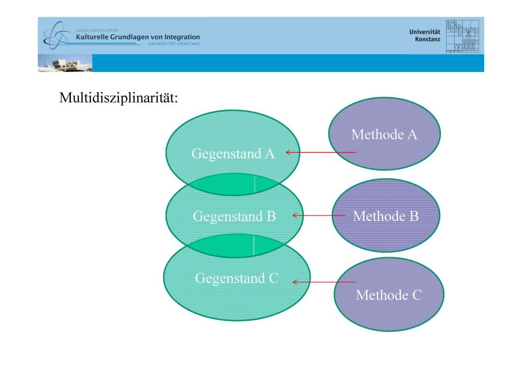 Interdisziplinarität_Ittingen_Workshop_BLOG_Seite_2
