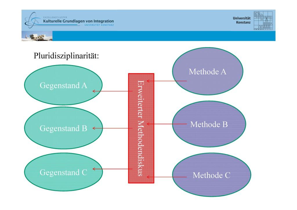 Interdisziplinarität_Ittingen_Workshop_BLOG_Seite_3
