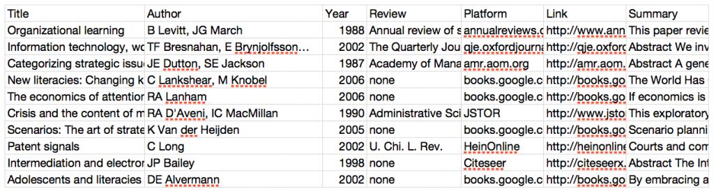 Les données bibliographiques sont bien rangées…