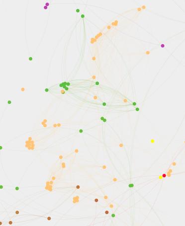 Un réseau périphérique : le cinéma argentin (en orange clair)