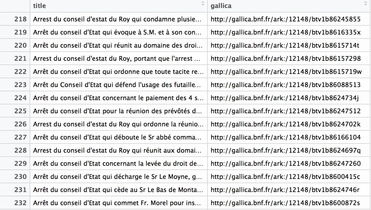 Titre des éditions numérisées sur Gallica en 1731