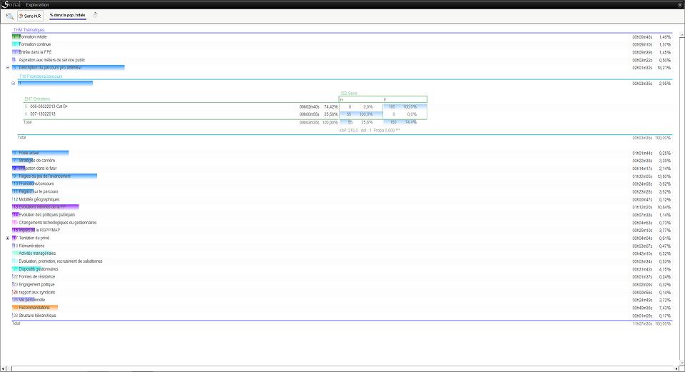 Sonal une nouvelle m thode pour retranscrire et analyser for Ouvrir une fenetre ms dos