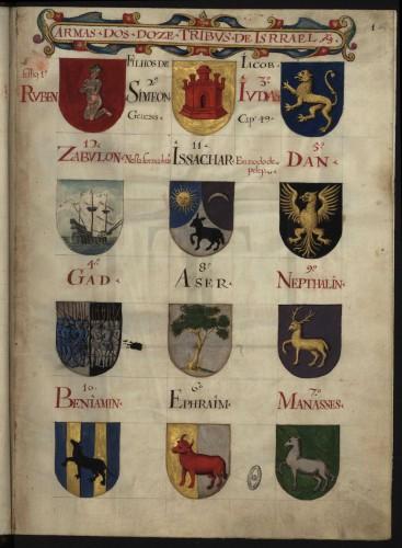 Las armas simbólicas de las tribus de Israel, según el manuscrito