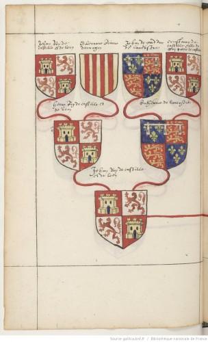 Parte de la genealogía castellana del emperador: Juan I de Castilla y Leonor de Aragón; Juan de Gante y Constanza de Castilla; Enrique III de Castilla y Catalina de Lancaster; y Juan II de Castilla